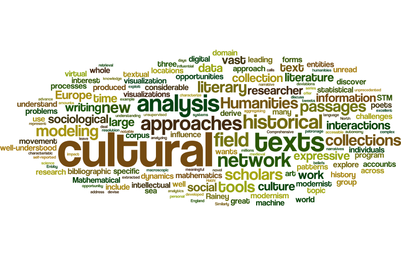 A word cloud about cultural texts