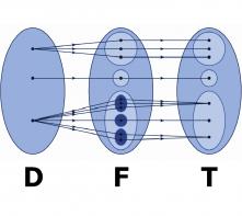 DFT2016 square image