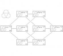 Image - square