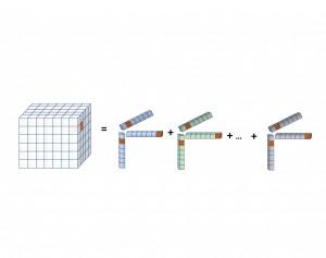 tensordecomp_Square